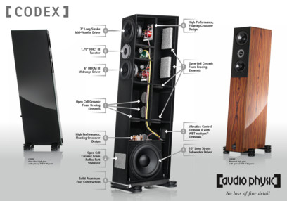 Boxe Audio Physic Codex