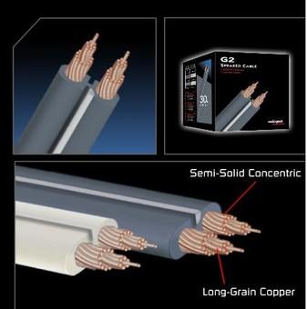 Cablu Audioquest G2 Speaker Cable