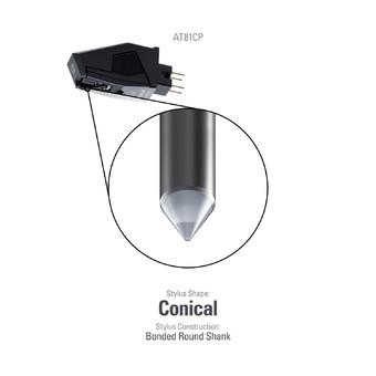 Audio-Technica ATN81CP