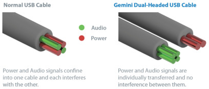 Cablu iFi Audio Gemini Dual-Headed Cable