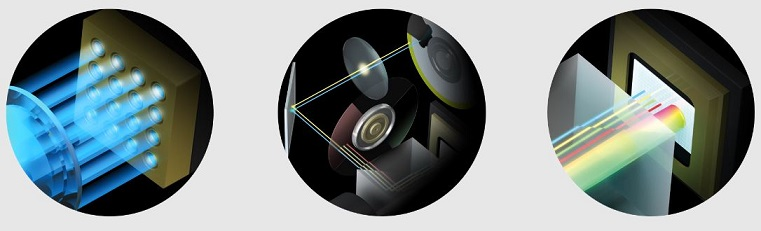 Videoproiector BenQ prezentat de Darer LH890UST