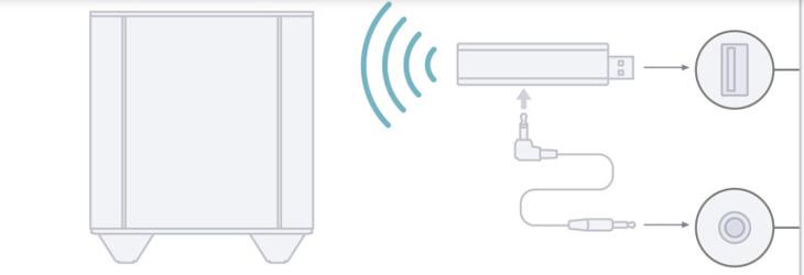 subwoofer-sony-televizor-sony-bravia-bass-puternic-conectivitate-wireless