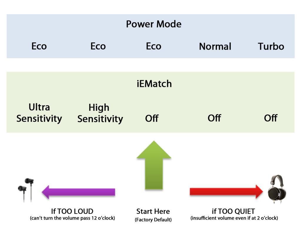 PowerMode