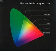 Viniluri VINIL ProJect Audiophile SpectrumVINIL ProJect Audiophile Spectrum
