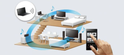 Imagine cu Receptor AV Home Cinema pe 7.2 canale