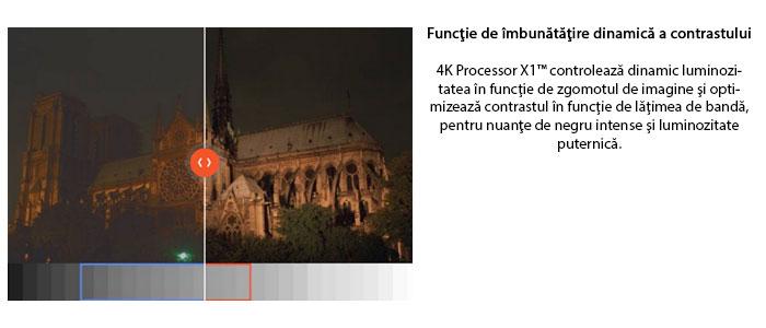 sony-bravia-4k-x8300-procesor-x1-totul-la-calitate4k-imbunatatirea-dinamica-a-contrastului