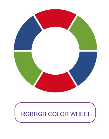 RGBRGB Color Wheel