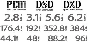 PCM_DSD_DXD