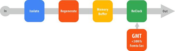 SPDIF_iPurifier-1