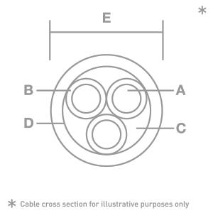 EVO3 Initium