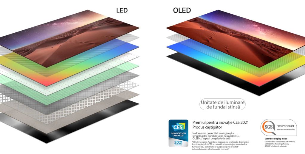 TV-OLED-A1-15-Eco-Friendly-Desktop-v3
