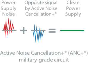 ANC+(3)