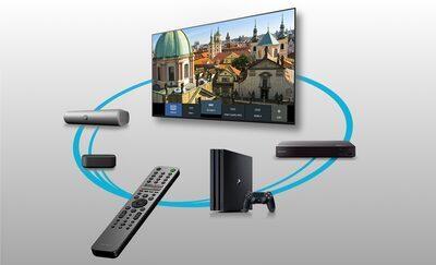 Imagine care arată cum toate dispozitivele conectate pot fi controlate folosind o singură telecomandă inteligentă