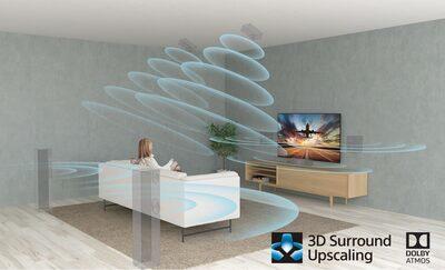 Scenă în sufragerie, demonstrând efectul de sunet surround cu XR Surround