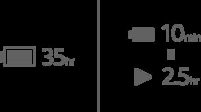 Pictogramă autonomie baterie de 35 de ore și încărcare rapidă 10 min./2,5 ore redare