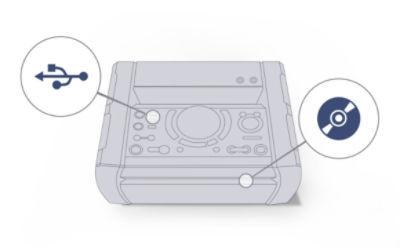 Sistem audio pentru acasă cu porturi USB duale şi unitate de CD