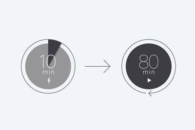 Pictogramă Încărcare rapidă 10 minute/redare 100 de minute.