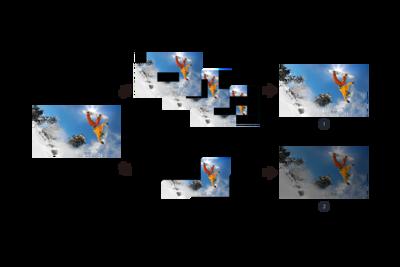 Cum tehnologia X-Motion Clarity oferă luminozitate și claritate scenelor cu mișcări rapide