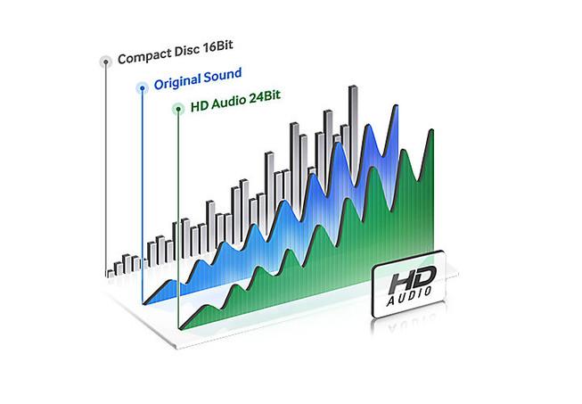 Apropie-te de realitate cu HD Audio