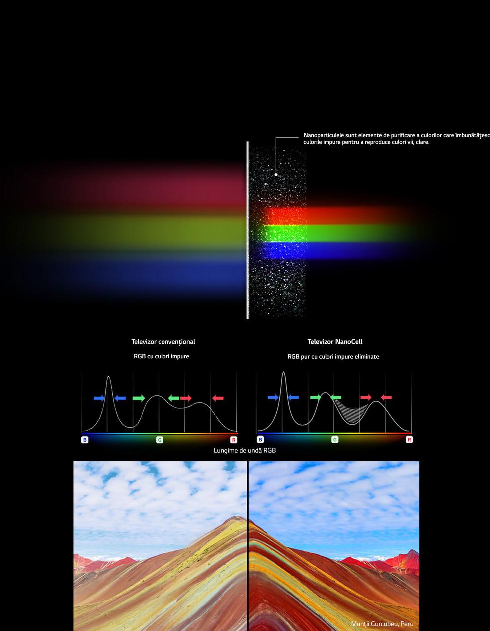 TV-NanoCell-65-55-49-SM90-03-Nano-Color-2-Desktop_v1